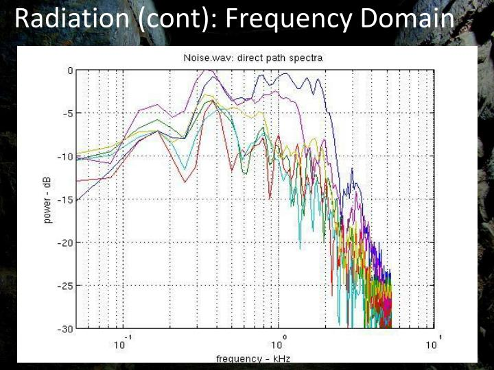 Radiation (cont): Frequency Domain