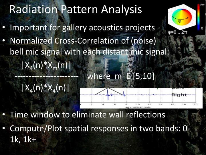 Radiation Pattern Analysis