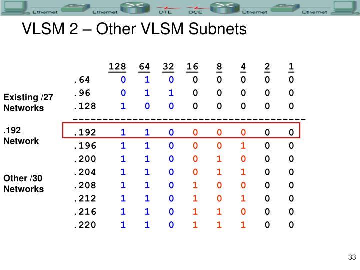 VLSM 2 – Other VLSM Subnets