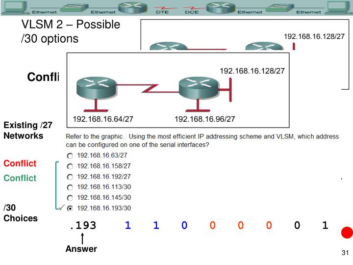 VLSM 2 – Possible /30 options