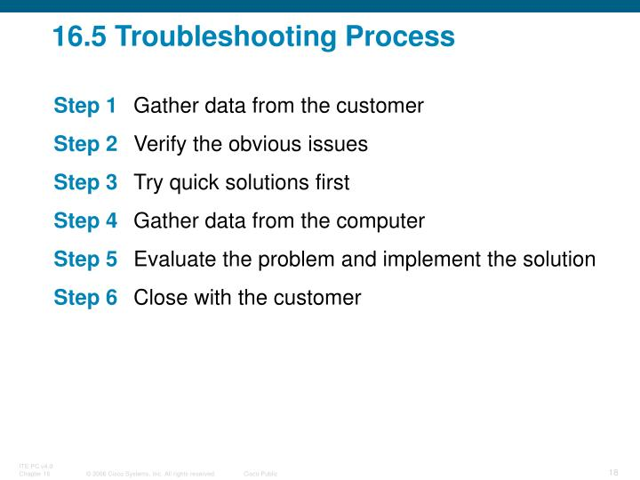 16.5 Troubleshooting Process