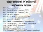 tappe principali del processo di unificazione europea