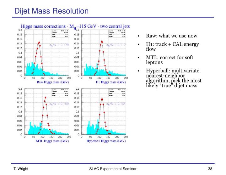 Dijet Mass Resolution