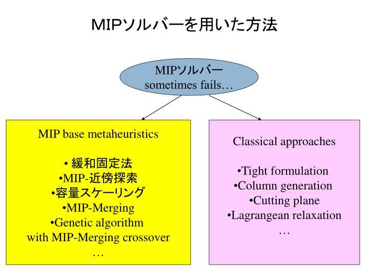 MIPソルバーを用いた方法