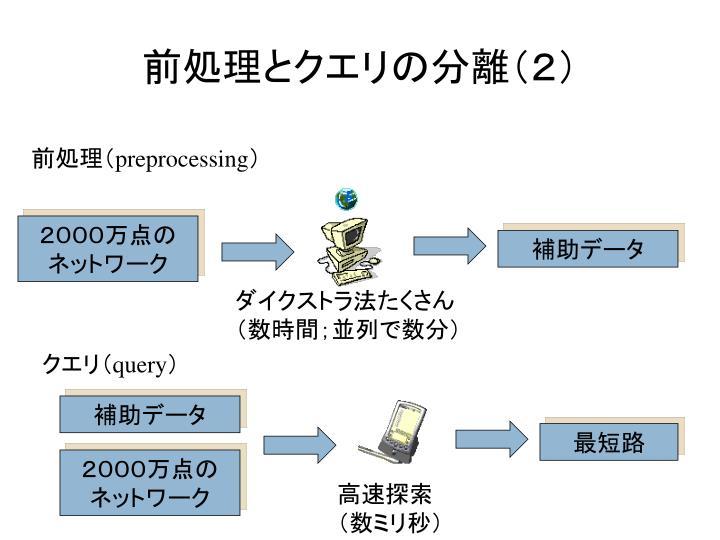 前処理とクエリの分離(2)