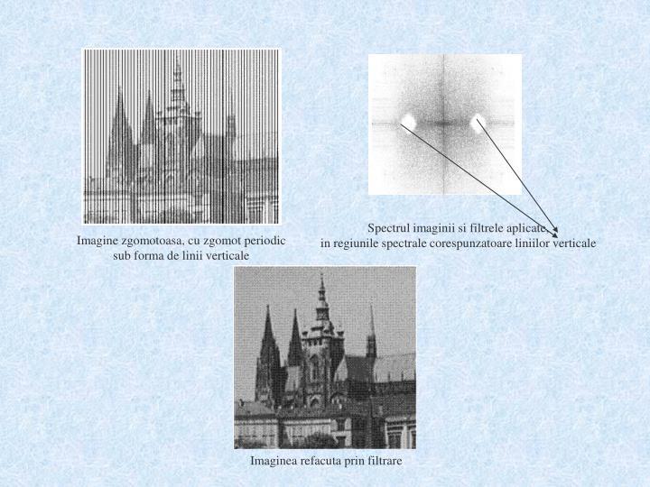 Spectrul imaginii si filtrele aplicate,
