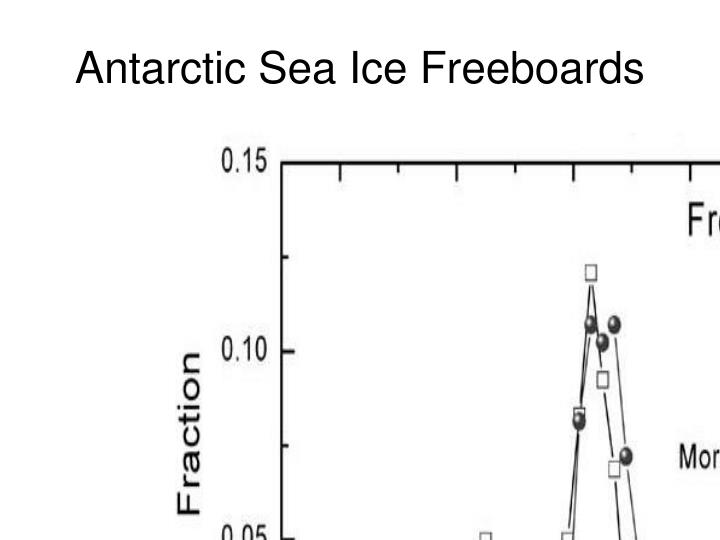 Antarctic Sea Ice Freeboards