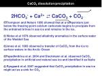 caco 3 dissolution precipitation