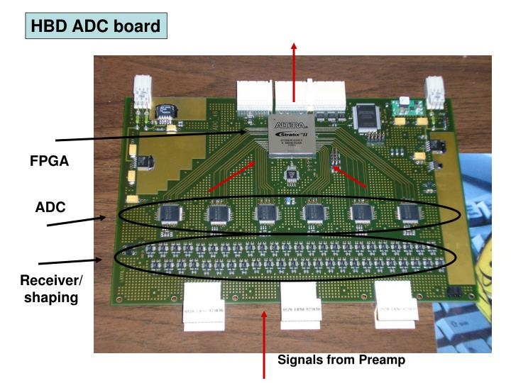 HBD ADC board