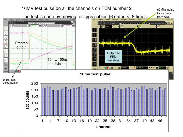 16MV test pulse on all the channels on FEM number 2