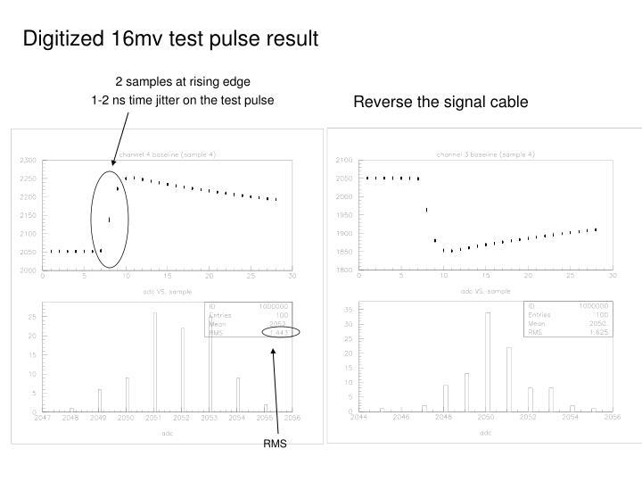 Digitized 16mv test pulse result