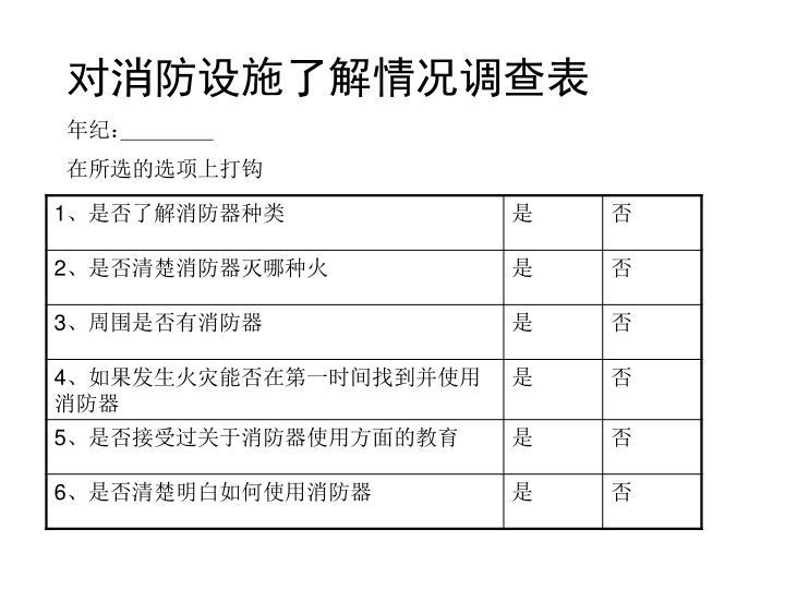 对消防设施了解情况调查表