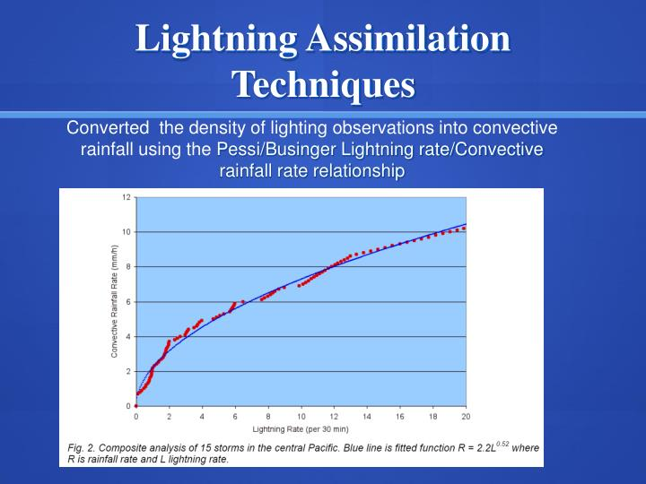 Lightning Assimilation Techniques