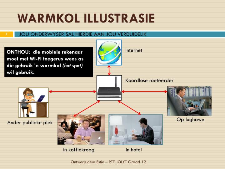WARMKOL ILLUSTRASIE