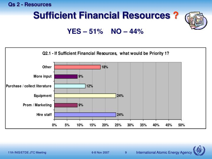 Qs 2 - Resources