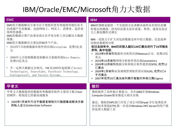 IBM/Oracle/EMC/Microsoft