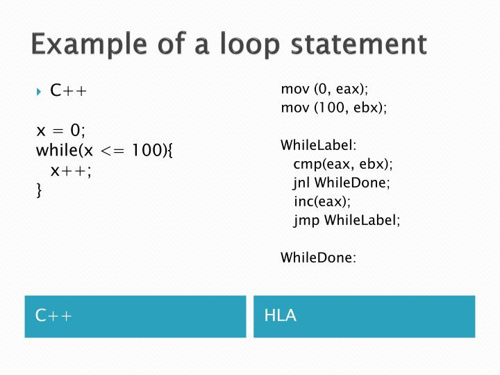Example of a loop statement