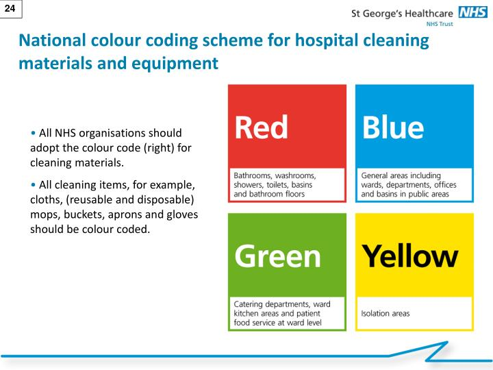 National colour coding scheme for hospital cleaning materials and equipment