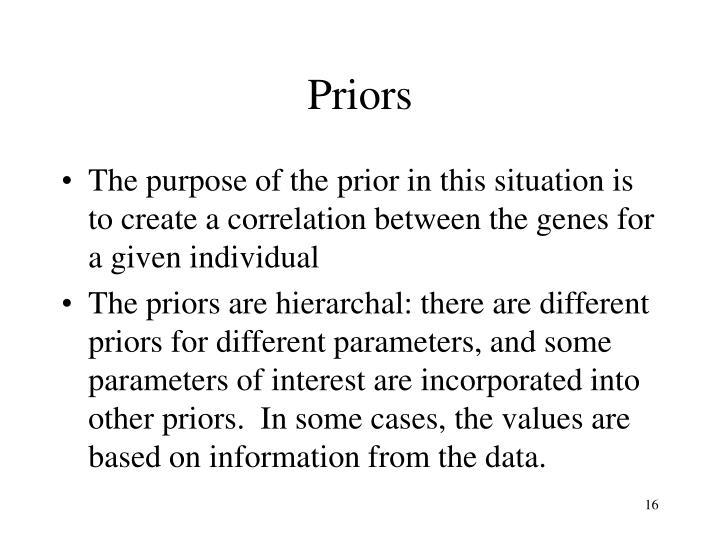 Priors