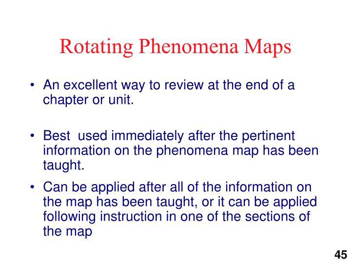 Rotating phenomena maps