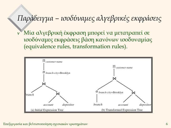 Παράδειγμα – ισοδύναμες αλγεβρικές εκφράσεις