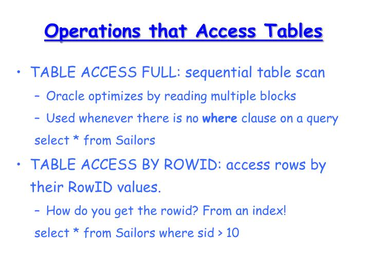Operations that Access Tables