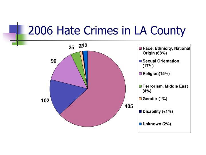 2006 Hate Crimes in LA County