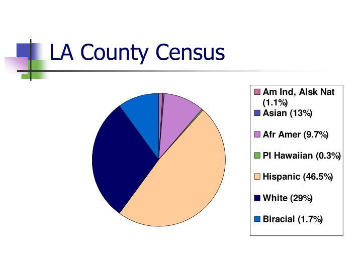 LA County Census