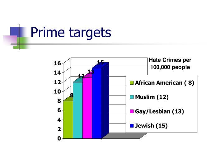Prime targets