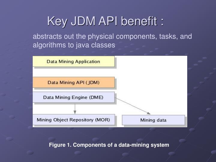 Key JDM API benefit :