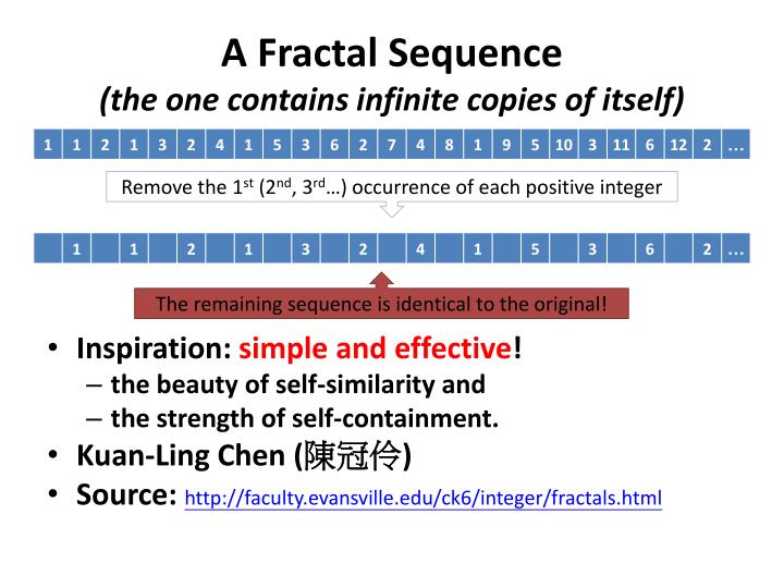 A fractal sequence the one contains infinite copies of itself