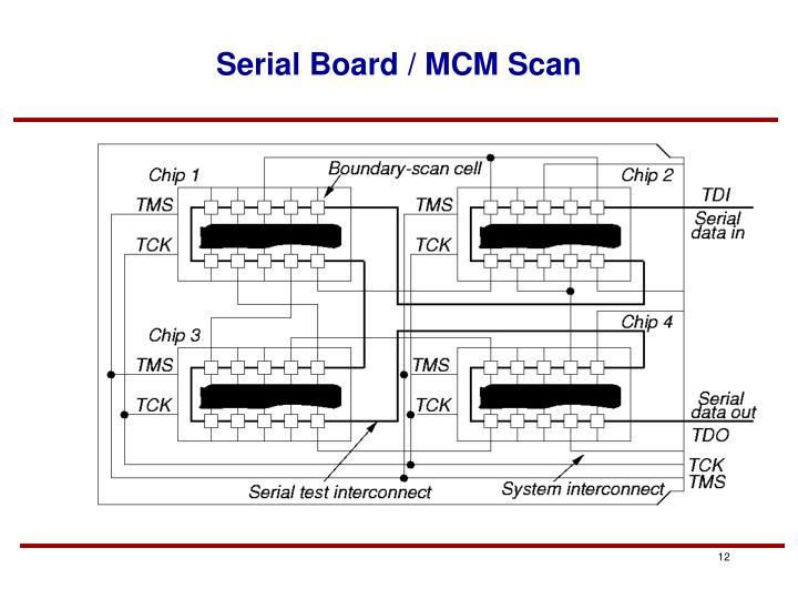 Serial Board / MCM Scan