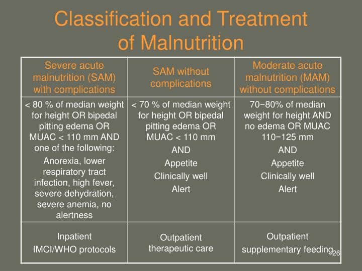 Classification and Treatment