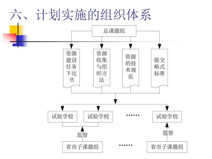 六、计划实施的组织体系