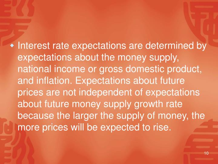 Interest rate expectations are determined by expectations about the money supply, national income or gross domestic product, and inflation. Expectations about future prices are not independent of expectations about future money supply growth rate because the larger the supply of money, the more prices will be expected to rise.