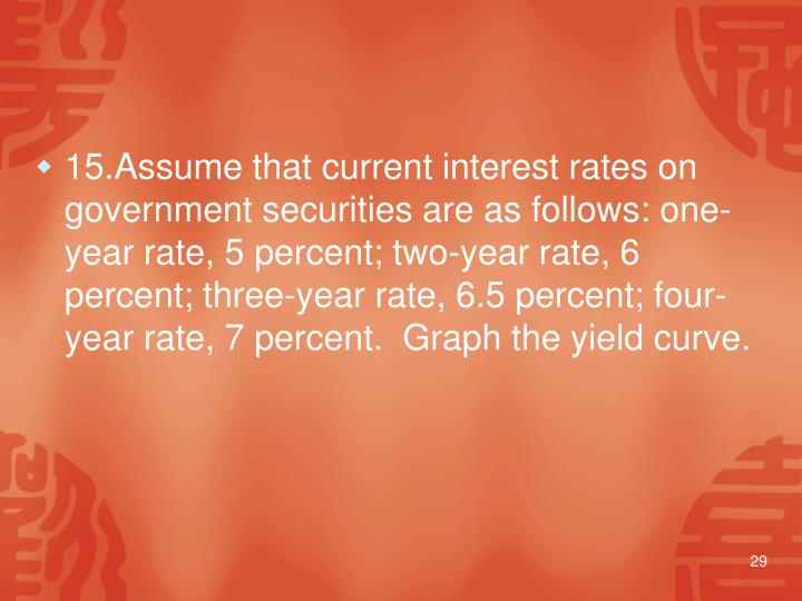 15.Assume that current interest rates on government securities are as follows: one-year rate, 5 percent; two-year rate, 6 percent; three-year rate, 6.5 percent; four-year rate, 7 percent.  Graph the yield curve.