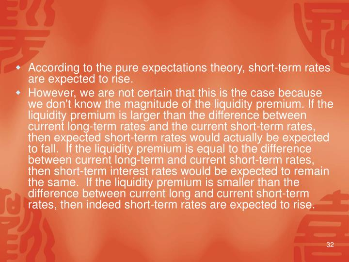 According to the pure expectations theory, short‑term rates are expected to rise.