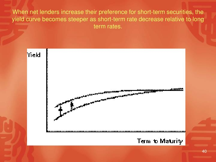 When net lenders increase their preference for short-term securities, the yield curve becomes steeper as short-term rate decrease relative to long term rates.