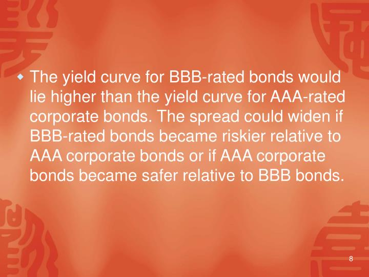 The yield curve for BBB-rated bonds would lie higher than the yield curve for AAA‑rated corporate bonds. The spread could widen if BBB-rated bonds became riskier relative to AAA corporate bonds or if AAA corporate bonds became safer relative to BBB bonds.
