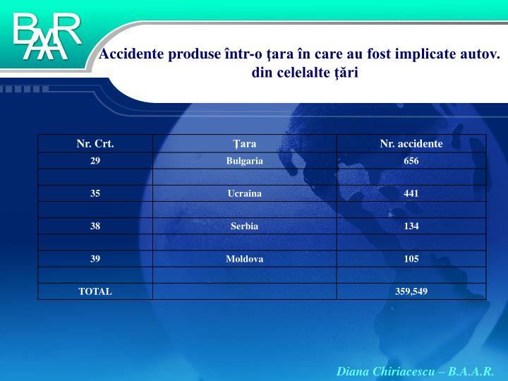 Accidente produse într-o ţara în care au fost implicate autov.
