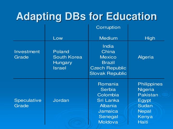Adapting DBs for Education