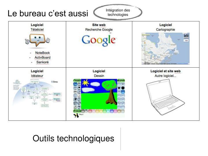 Intégration des technologies
