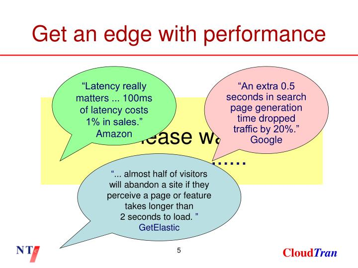 Get an edge with performance