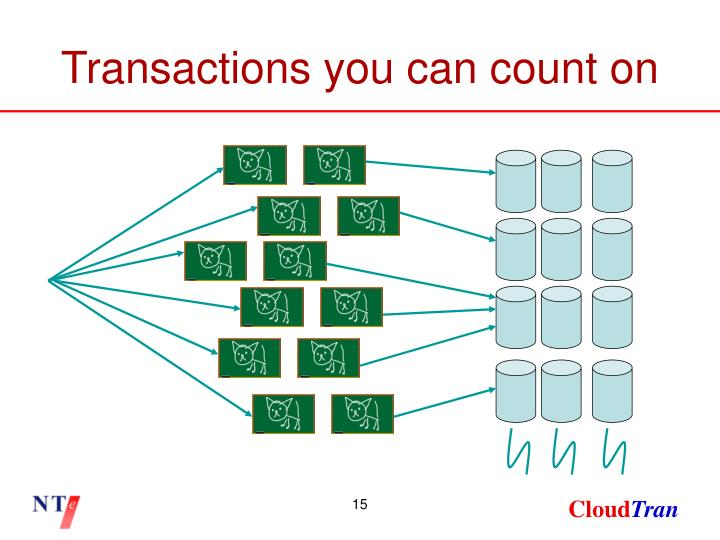 Transactions you can count on