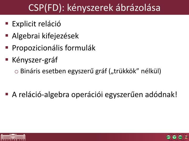 CSP(FD): kényszerek ábrázolása