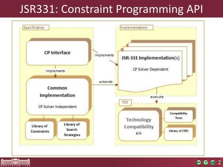 JSR331: