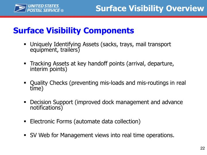 Surface Visibility Overview