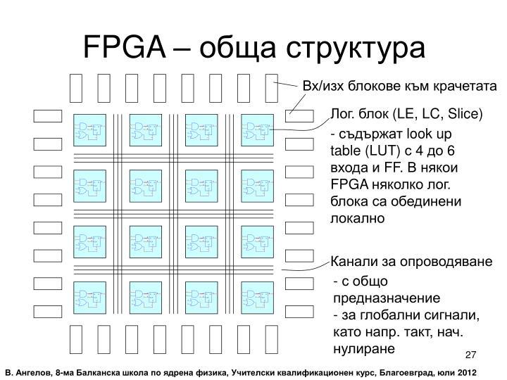FPGA –