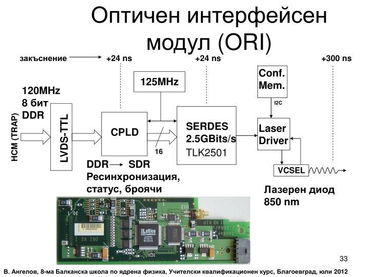 Оптичен интерфейсен модул