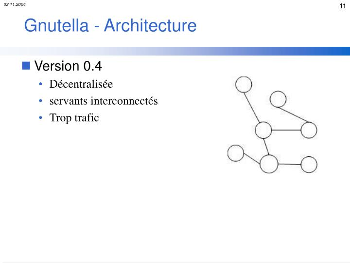 Gnutella - Architecture